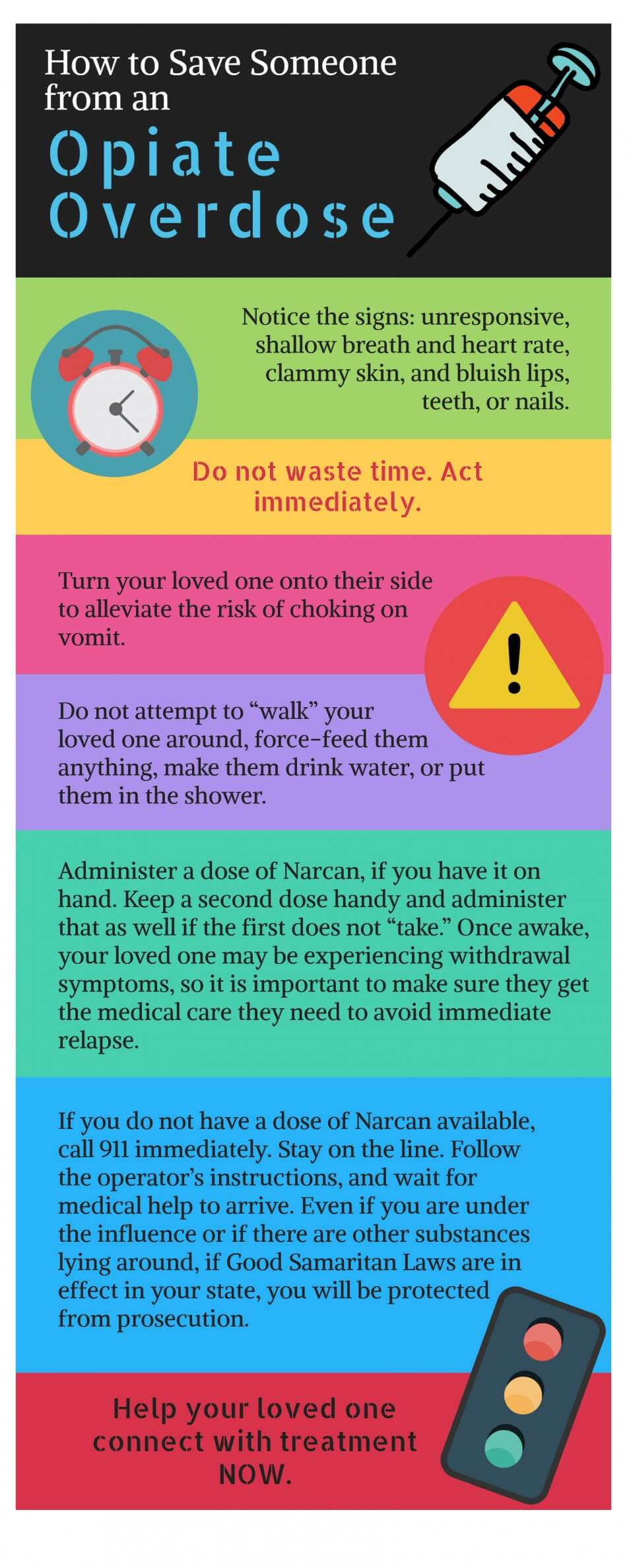infographic on how to save someones life from an opiate overdose